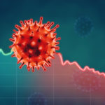 Coronavirus effect on economy | Bigsoft blogs